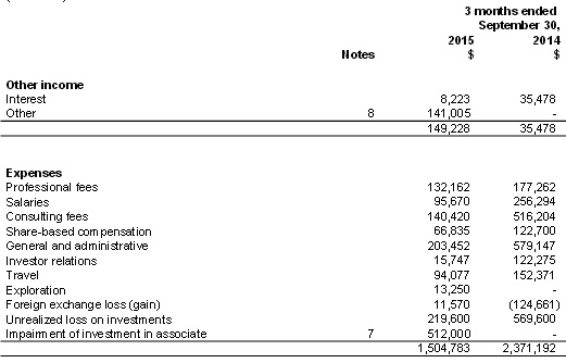CHM operating expenses